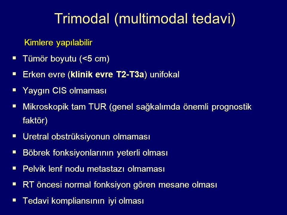 Kimlere yapılabilir Kimlere yapılabilir  Tümör boyutu (<5 cm)  Erken evre (klinik evre T2-T3a) unifokal  Yaygın CIS olmaması  Mikroskopik tam TUR