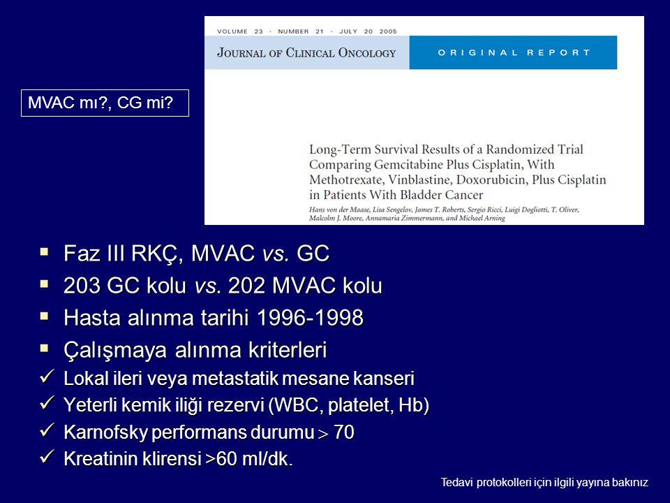  Faz III RKÇ, MVAC vs. GC  203 GC kolu vs. 202 MVAC kolu  Hasta alınma tarihi 1996-1998  Çalışmaya alınma kriterleri Lokal ileri veya metastatik m