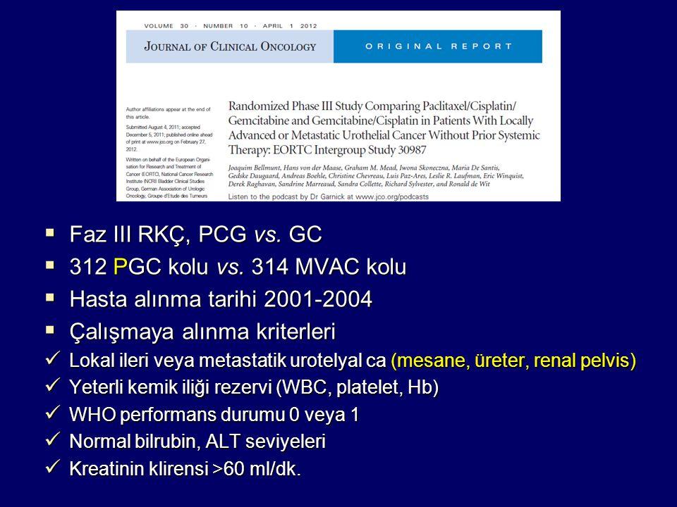  Faz III RKÇ, PCG vs. GC  312 PGC kolu vs. 314 MVAC kolu  Hasta alınma tarihi 2001-2004  Çalışmaya alınma kriterleri Lokal ileri veya metastatik u