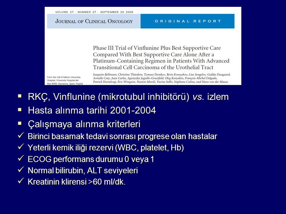  RKÇ, Vinflunine (mikrotubul inhibitörü) vs. izlem  Hasta alınma tarihi 2001-2004  Çalışmaya alınma kriterleri Birinci basamak tedavi sonrası progr
