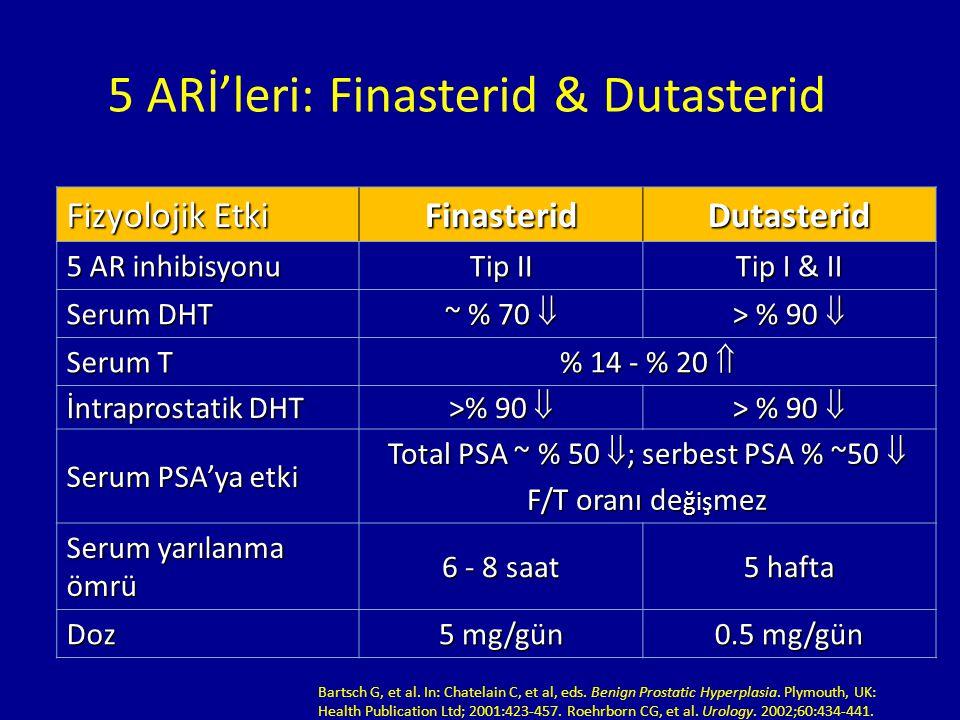 5 ARİ'leri: Finasterid & Dutasterid Fizyolojik Etki FinasteridDutasterid 5 AR inhibisyonu Tip II Tip I & II Serum DHT ~ % 70  > % 90  Serum T % 14 -