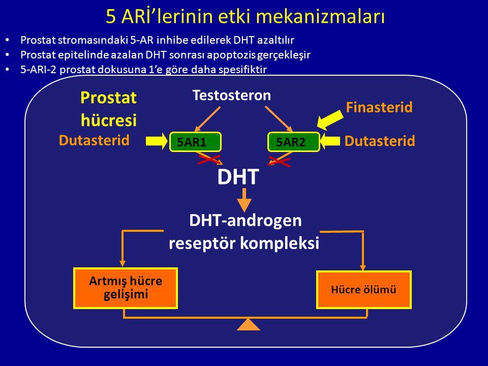 DHT-androgen reseptör kompleksi DHT Testosteron 5AR15AR2 5 ARİ'lerinin etki mekanizmaları Prostat hücresi Hücre ölümü Artmış hücre gelişimi Finasterid Dutasterid Prostat stromasındaki 5-AR inhibe edilerek DHT azaltılır Prostat epitelinde azalan DHT sonrası apoptozis gerçekleşir 5-ARI-2 prostat dokusuna 1'e göre daha spesifiktir