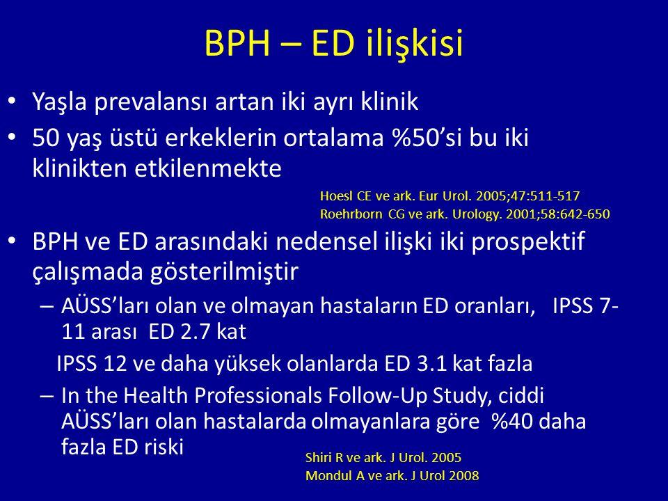 BPH – ED ilişkisi Yaşla prevalansı artan iki ayrı klinik 50 yaş üstü erkeklerin ortalama %50'si bu iki klinikten etkilenmekte BPH ve ED arasındaki nedensel ilişki iki prospektif çalışmada gösterilmiştir – AÜSS'ları olan ve olmayan hastaların ED oranları, IPSS 7- 11 arası ED 2.7 kat IPSS 12 ve daha yüksek olanlarda ED 3.1 kat fazla – In the Health Professionals Follow-Up Study, ciddi AÜSS'ları olan hastalarda olmayanlara göre %40 daha fazla ED riski Hoesl CE ve ark.