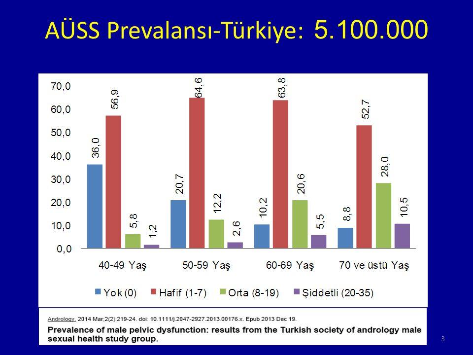 AÜSS Prevalansı-Türkiye: 5.100.000 3