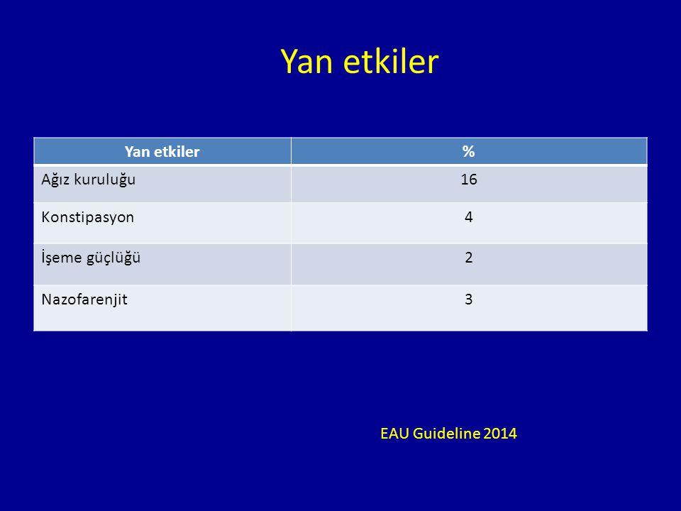 EAU Guideline 2014 Yan etkiler% Ağız kuruluğu16 Konstipasyon4 İşeme güçlüğü2 Nazofarenjit3 Yan etkiler