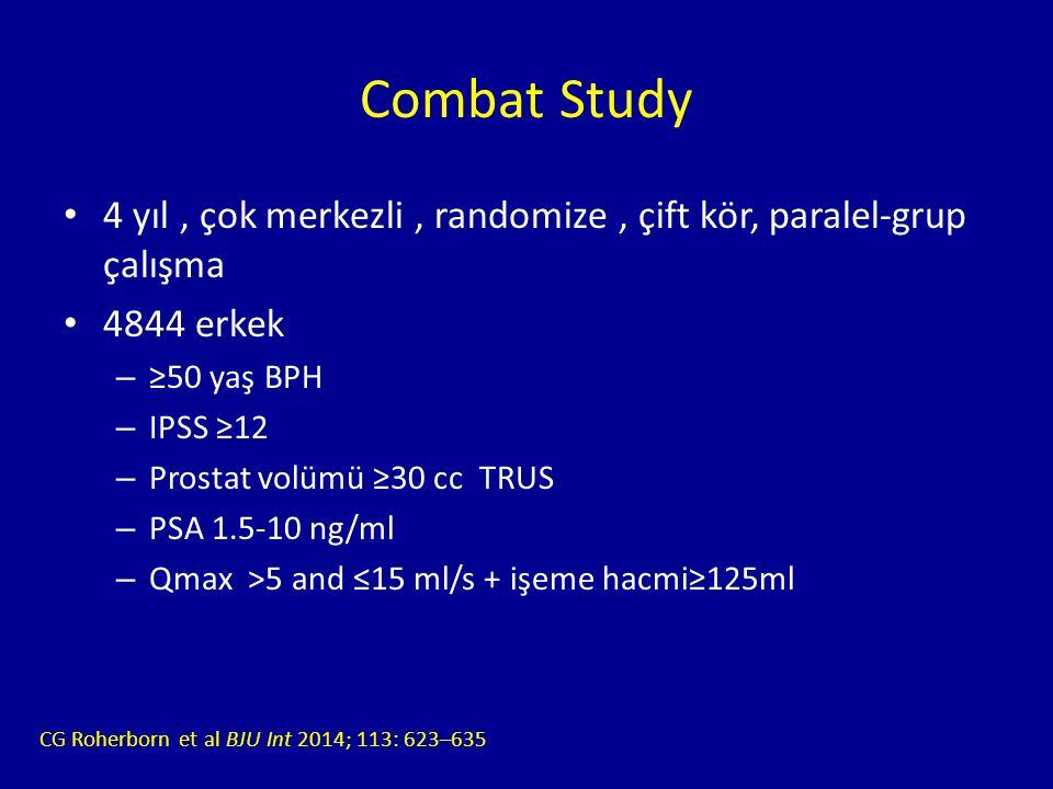 Combat Study 4 yıl, çok merkezli, randomize, çift kör, paralel-grup çalışma 4844 erkek – ≥50 yaş BPH – IPSS ≥12 – Prostat volümü ≥30 cc TRUS – PSA 1.5-10 ng/ml – Qmax >5 and ≤15 ml/s + işeme hacmi≥125ml CG Roherborn et al BJU Int 2014; 113: 623–635