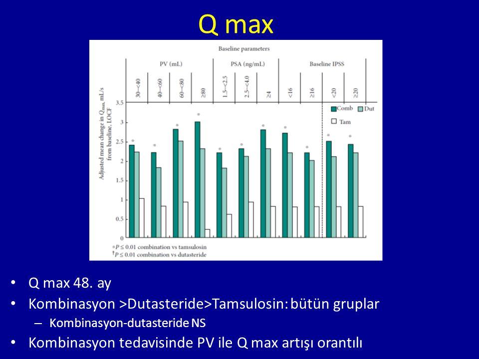 Q max Q max 48.