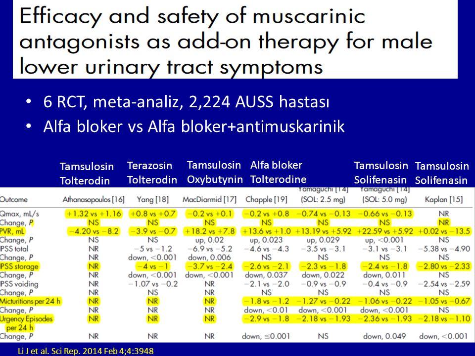 6 RCT, meta-analiz, 2,224 AUSS hastası Alfa bloker vs Alfa bloker+antimuskarinik 45 Li J et al. Sci Rep. 2014 Feb 4;4:3948 Tamsulosin Tolterodin Teraz