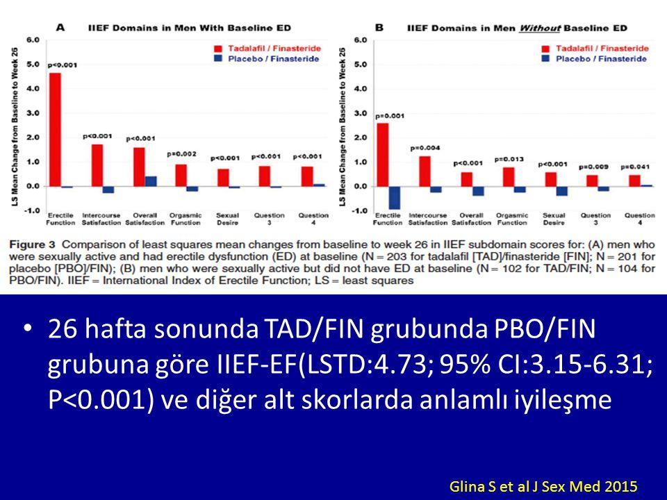 26 hafta sonunda TAD/FIN grubunda PBO/FIN grubuna göre IIEF-EF(LSTD:4.73; 95% CI:3.15-6.31; P<0.001) ve diğer alt skorlarda anlamlı iyileşme Glina S et al J Sex Med 2015