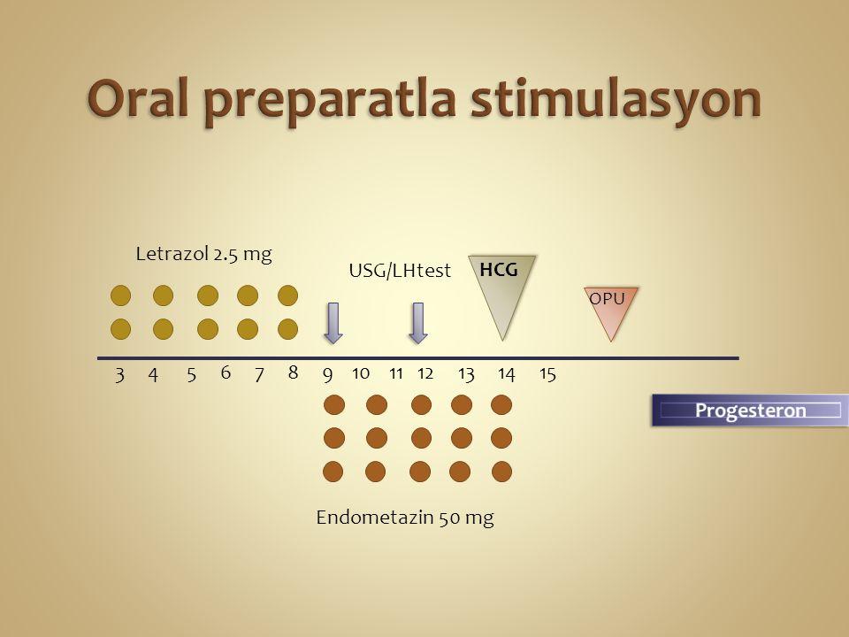 3 4 5 6 7 8 9 10 11 12 13 14 15 HCG OPU USG/LHtest Letrazol 2.5 mg Endometazin 50 mg