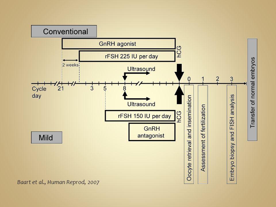 Baart et al., Human Reprod, 2007