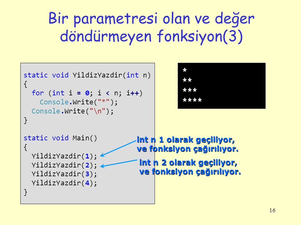 16 Bir parametresi olan ve değer döndürmeyen fonksiyon(3) static void YildizYazdir(int n) { for (int i = 0; i < n; i++) Console.Write( * ); Console.Write( \n ); } static void Main() { YildizYazdir(1); YildizYazdir(2); YildizYazdir(3); YildizYazdir(4); } * ** *** **** int n 1 olarak geçiliyor, ve fonksiyon çağırılıyor.