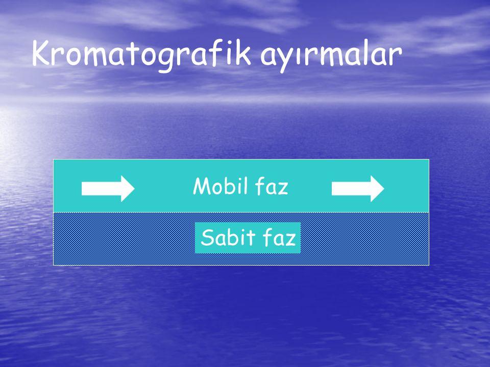 Kromatografik ayırmalar Sabit faz Mobil faz