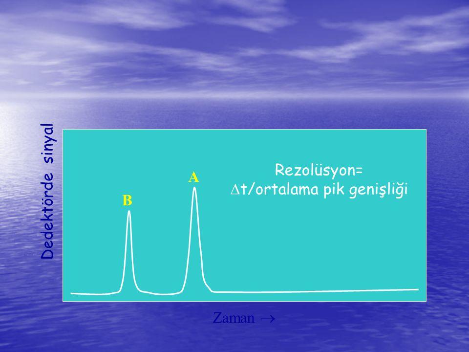Dedektörde sinyal Zaman  B A Rezolüsyon=  t/ortalama pik genişliği