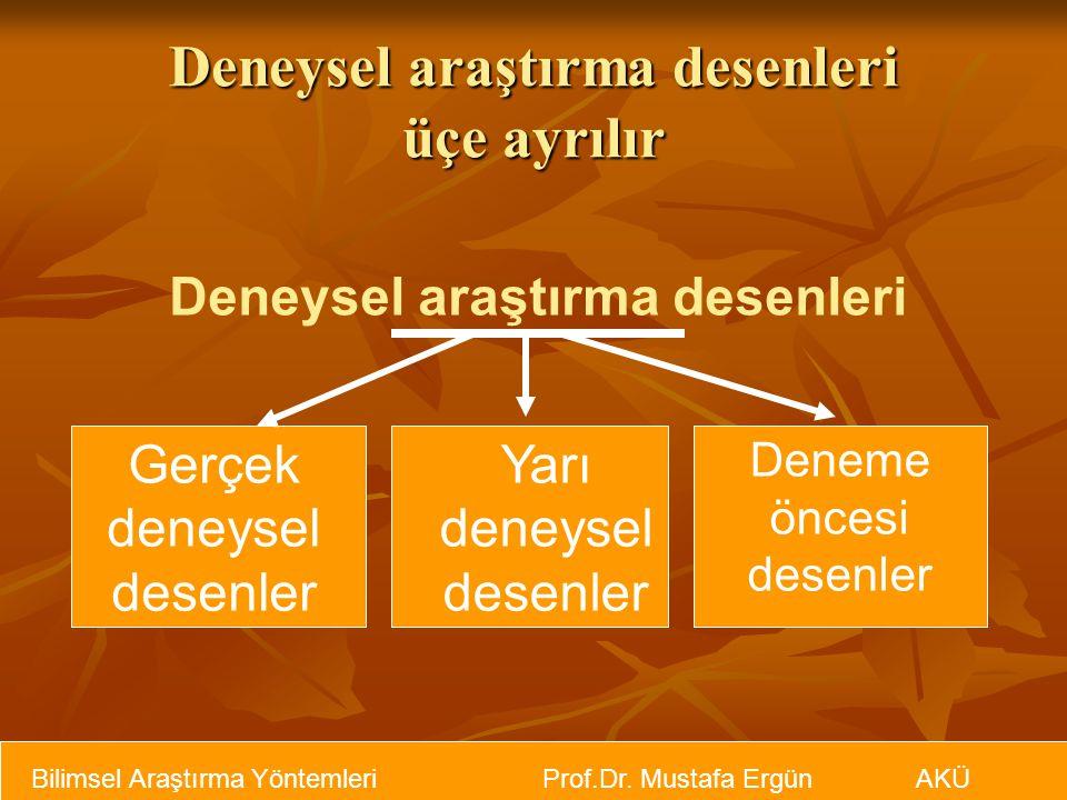 Bilimsel Araştırma Yöntemleri Prof.Dr. Mustafa Ergün AKÜ Deneysel araştırma desenleri üçe ayrılır Deneysel araştırma desenleri Gerçek deneysel desenle