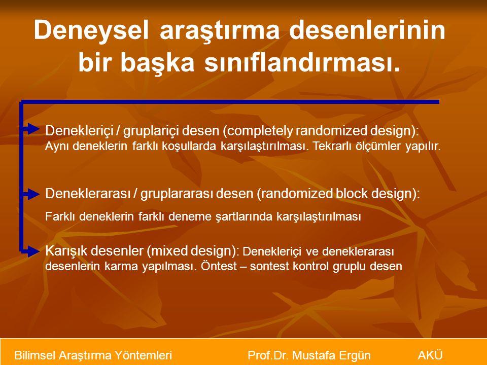 Bilimsel Araştırma Yöntemleri Prof.Dr. Mustafa Ergün AKÜ Deneysel araştırma desenlerinin bir başka sınıflandırması. Denekleriçi / gruplariçi desen (co