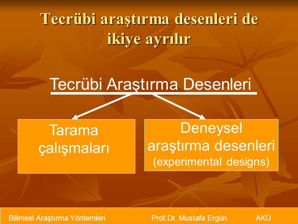 Bilimsel Araştırma Yöntemleri Prof.Dr. Mustafa Ergün AKÜ Tecrübi araştırma desenleri de ikiye ayrılır Tecrübi Araştırma Desenleri Tarama çalışmaları D