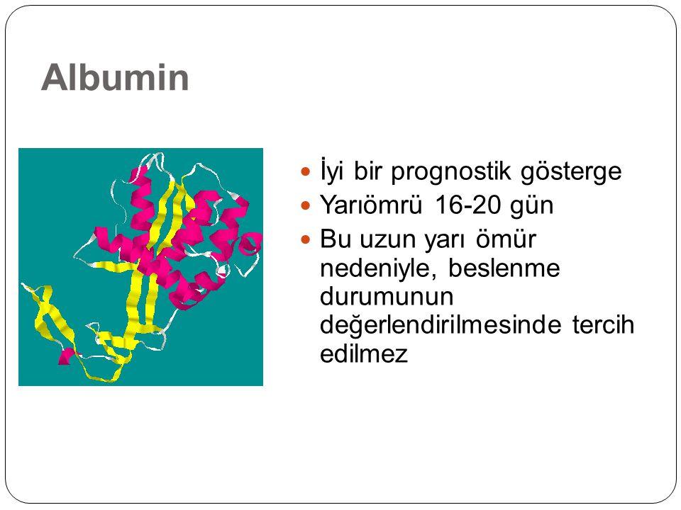 Albumin İyi bir prognostik gösterge Yarıömrü 16-20 gün Bu uzun yarı ömür nedeniyle, beslenme durumunun değerlendirilmesinde tercih edilmez