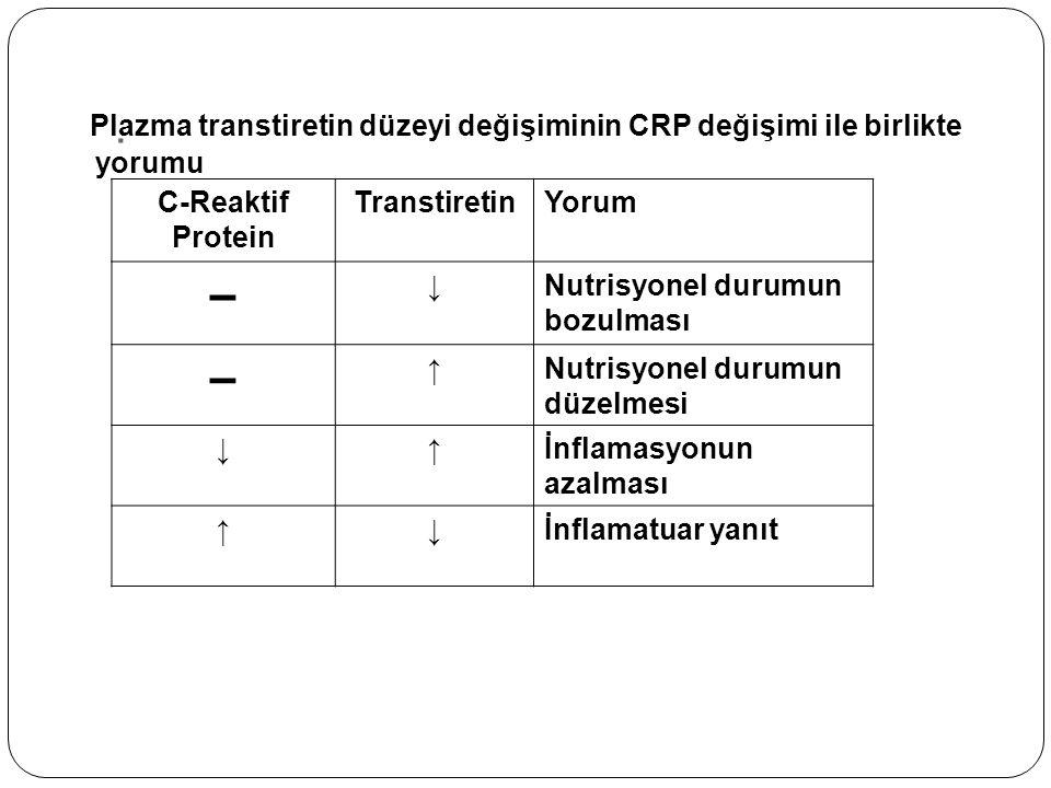 . Plazma transtiretin düzeyi değişiminin CRP değişimi ile birlikte yorumu C-Reaktif Protein TranstiretinYorum  ↓Nutrisyonel durumun bozulması  ↑Nutr