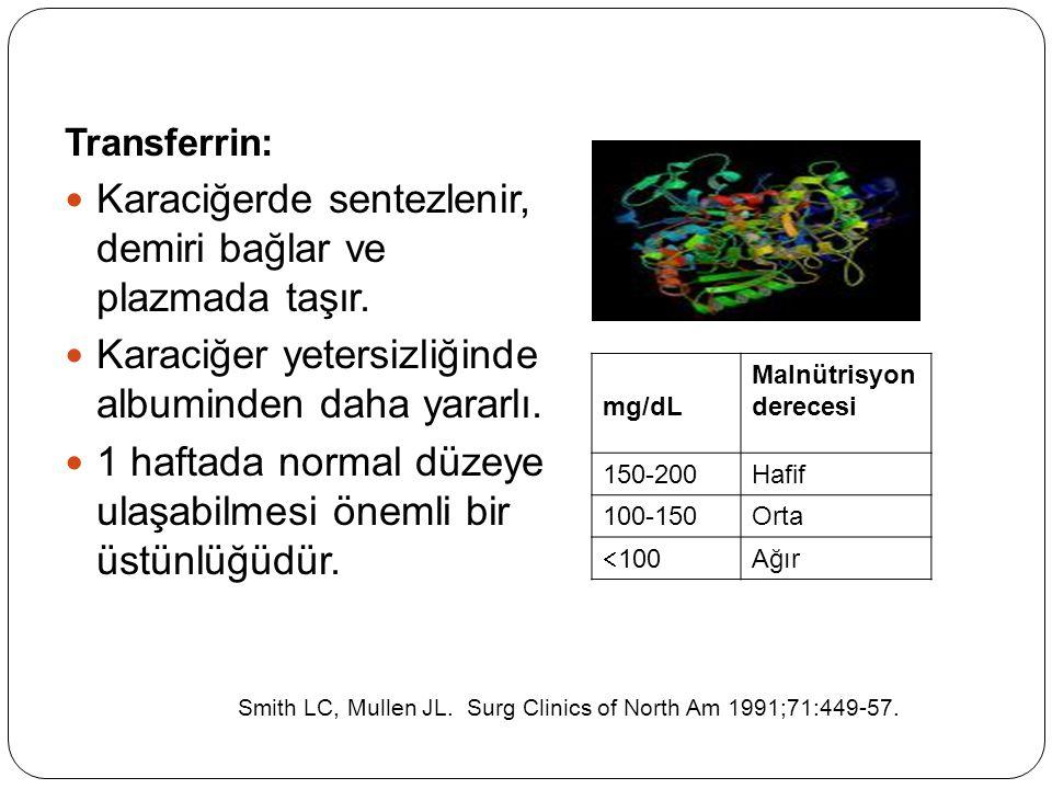 Transferrin: Karaciğerde sentezlenir, demiri bağlar ve plazmada taşır. Karaciğer yetersizliğinde albuminden daha yararlı. 1 haftada normal düzeye ulaş
