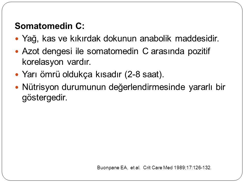 Somatomedin C: Yağ, kas ve kıkırdak dokunun anabolik maddesidir. Azot dengesi ile somatomedin C arasında pozitif korelasyon vardır. Yarı ömrü oldukça
