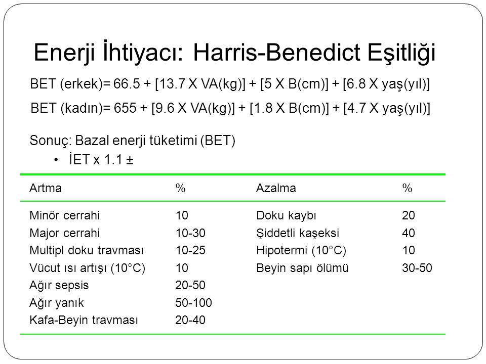 Enerji İhtiyacı: Harris-Benedict Eşitliği BET (erkek)= 66.5 + [13.7 X VA(kg)] + [5 X B(cm)] + [6.8 X yaş(yıl)] BET (kadın)= 655 + [9.6 X VA(kg)] + [1.