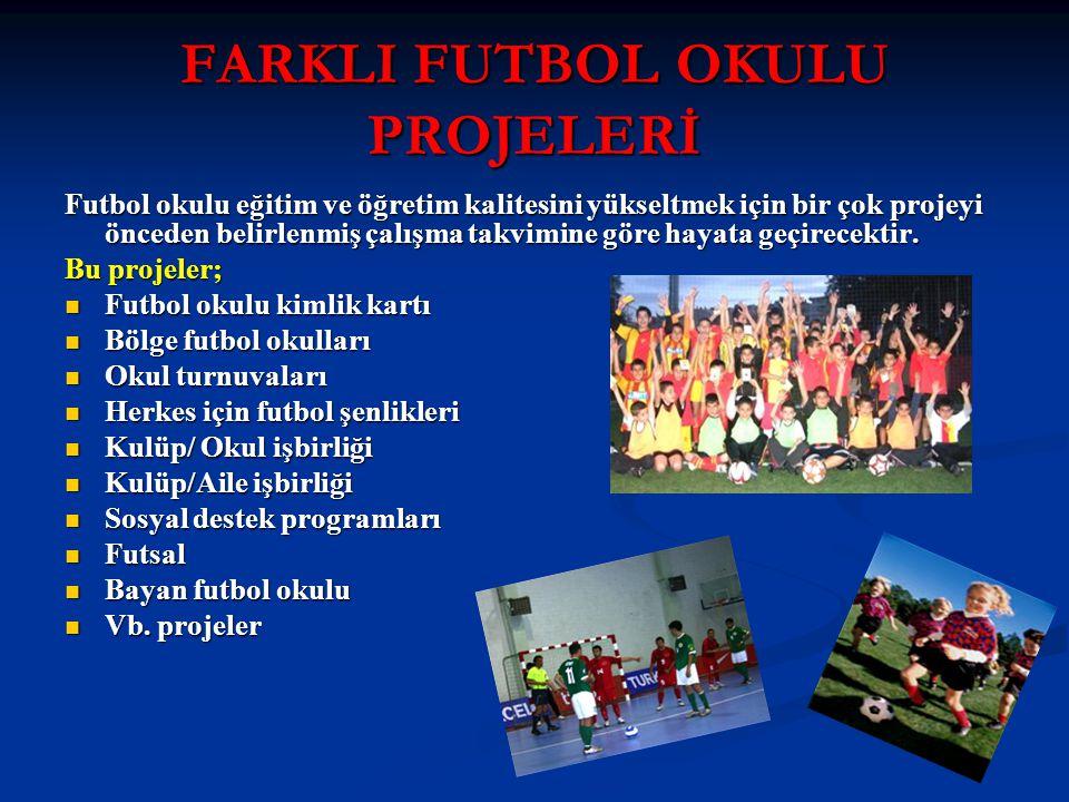 FARKLI FUTBOL OKULU PROJELERİ Futbol okulu eğitim ve öğretim kalitesini yükseltmek için bir çok projeyi önceden belirlenmiş çalışma takvimine göre hay