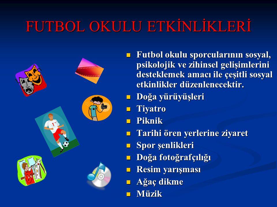 FUTBOL OKULU ETKİNLİKLERİ Futbol okulu sporcularının sosyal, psikolojik ve zihinsel gelişimlerini desteklemek amacı ile çeşitli sosyal etkinlikler düz