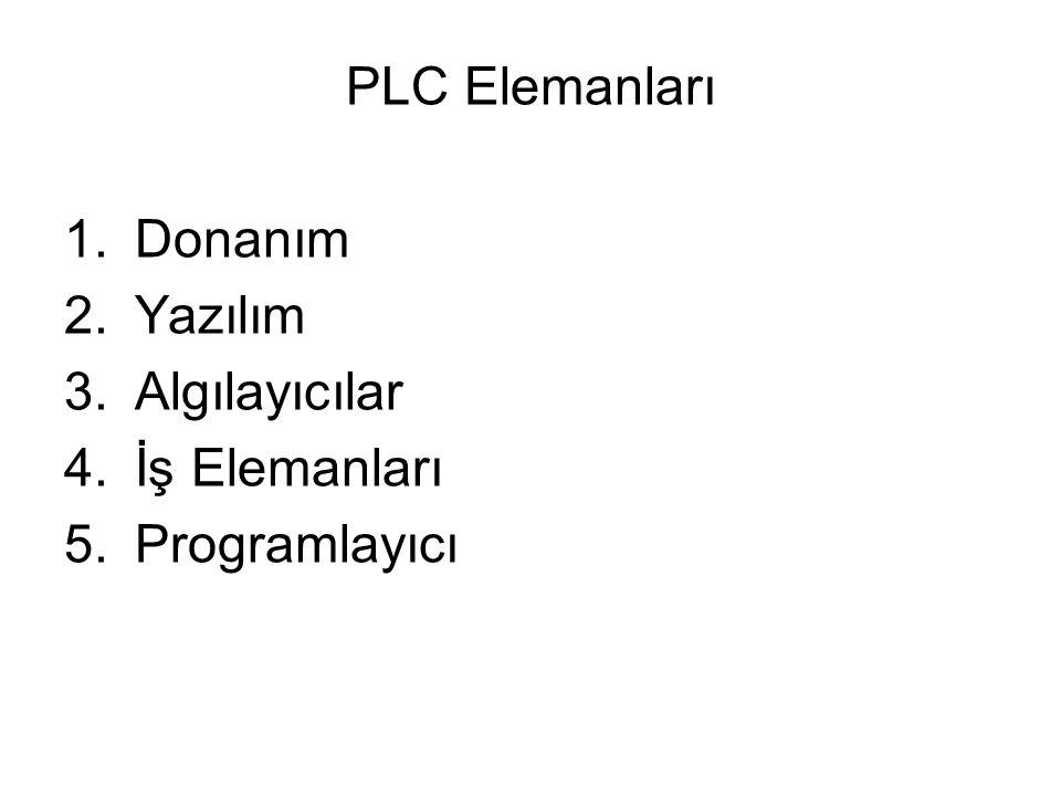 PLC Elemanları 1.Donanım 2.Yazılım 3.Algılayıcılar 4.İş Elemanları 5.Programlayıcı