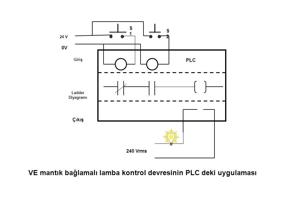 PLC Giriş Ladder Diyagramı Çıkış 24 V 0V 240 Vrms S2S2 S1S1 VE mantık bağlamalı lamba kontrol devresinin PLC deki uygulaması