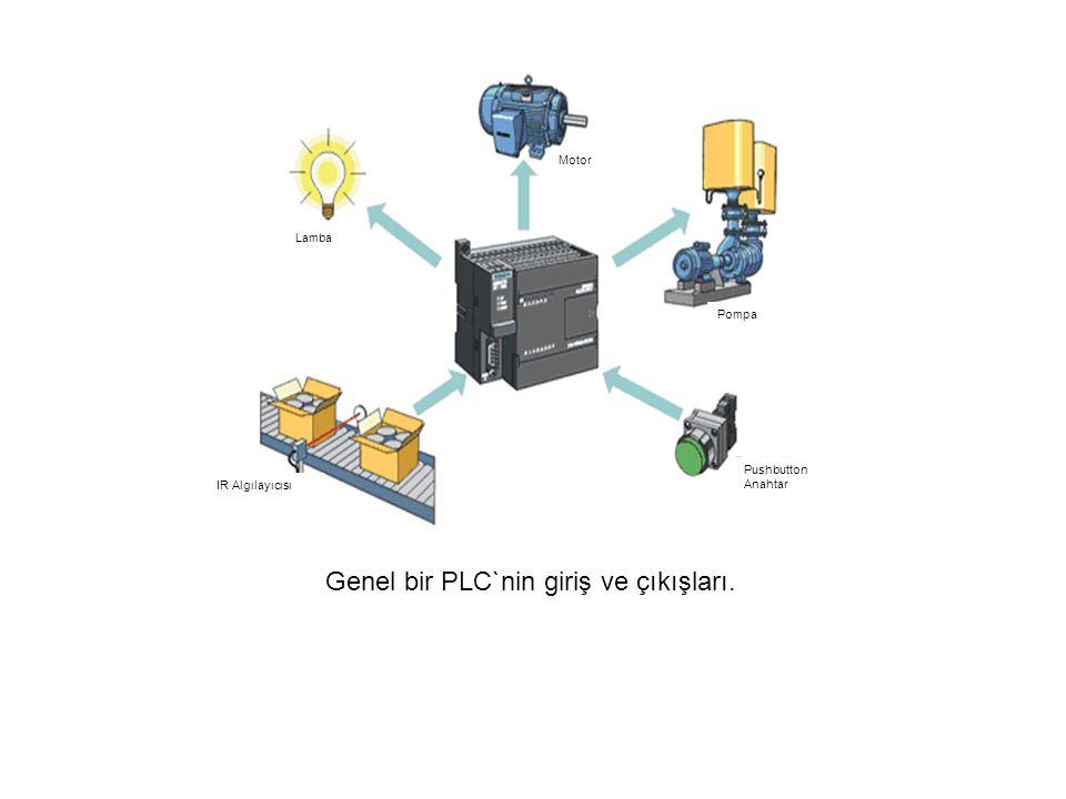 Motor Lamba Pompa Pushbutton Anahtar IR Algılayıcısı Genel bir PLC`nin giriş ve çıkışları.