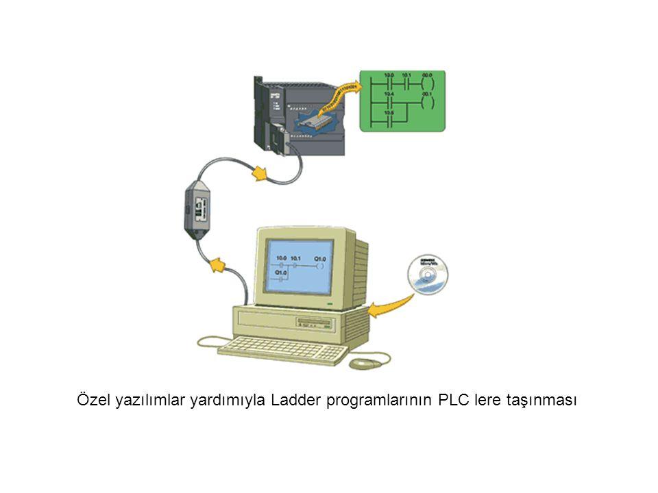 Özel yazılımlar yardımıyla Ladder programlarının PLC lere taşınması