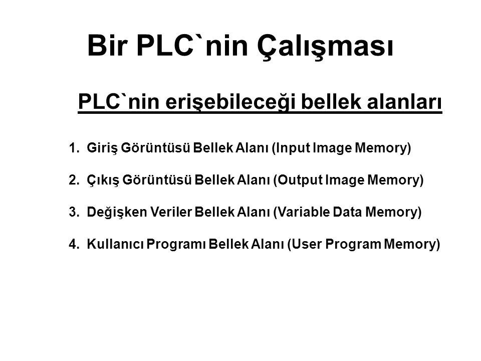 Bir PLC`nin Çalışması PLC`nin erişebileceği bellek alanları 1.Giriş Görüntüsü Bellek Alanı (Input Image Memory) 2.Çıkış Görüntüsü Bellek Alanı (Output Image Memory) 3.Değişken Veriler Bellek Alanı (Variable Data Memory) 4.Kullanıcı Programı Bellek Alanı (User Program Memory)
