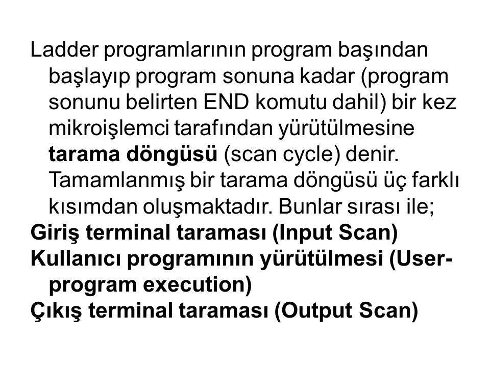 Ladder programlarının program başından başlayıp program sonuna kadar (program sonunu belirten END komutu dahil) bir kez mikroişlemci tarafından yürütülmesine tarama döngüsü (scan cycle) denir.
