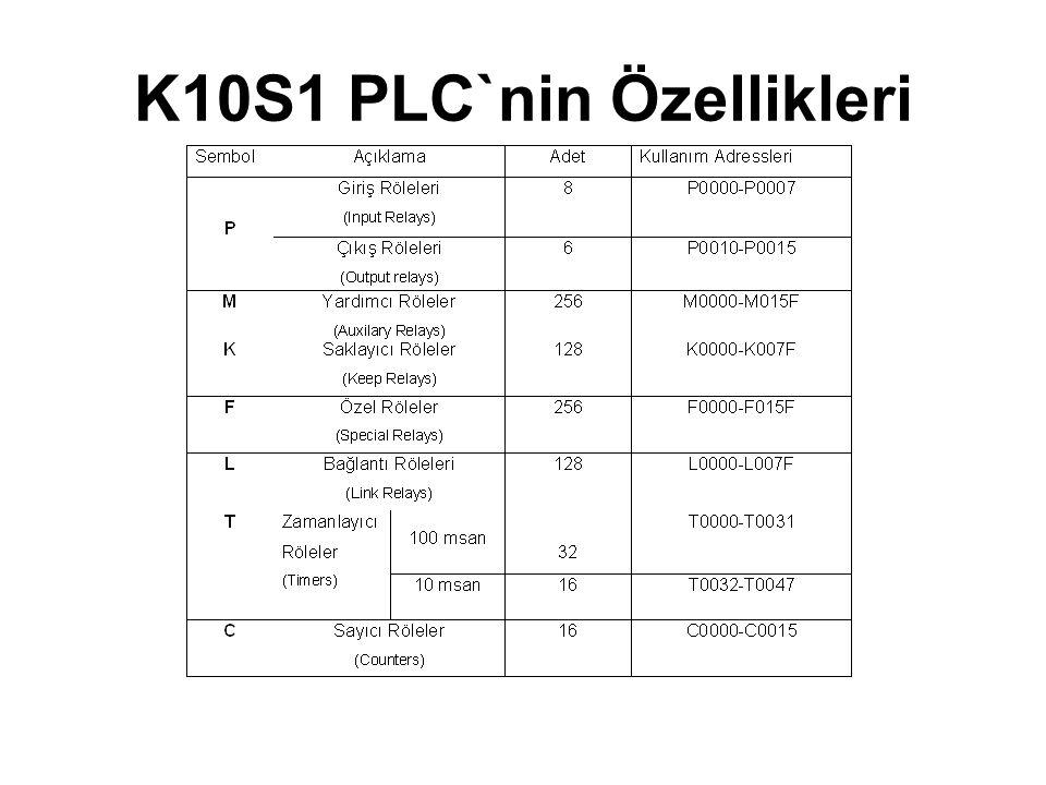 K10S1 PLC`nin Özellikleri