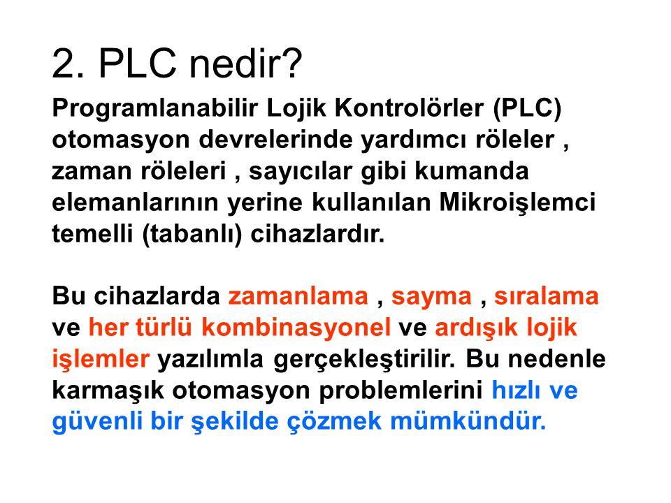 2.PLC nedir.