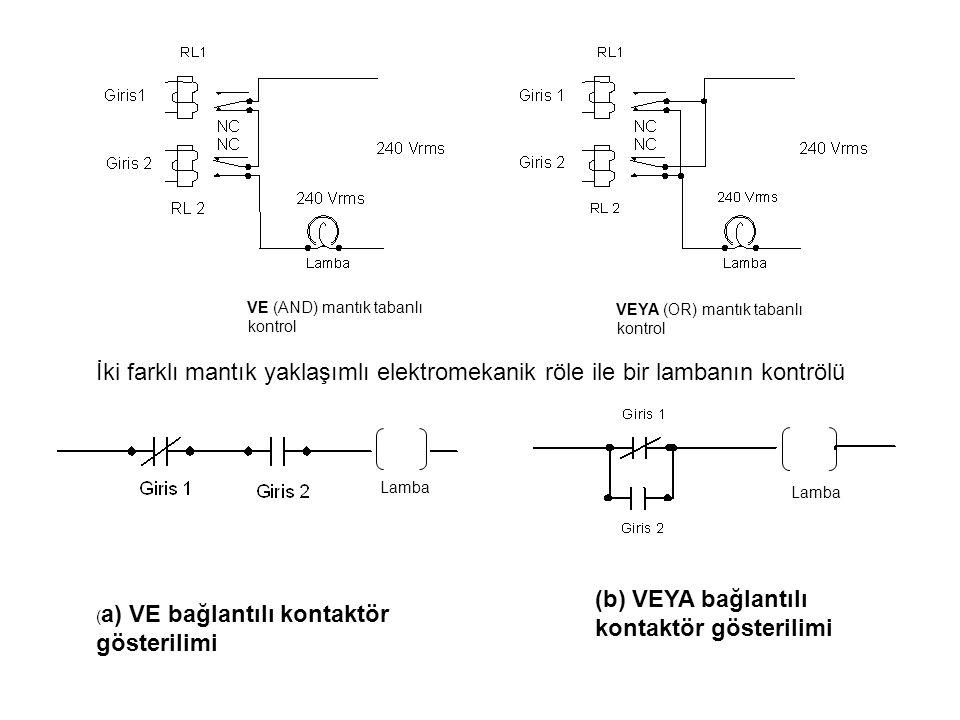 VE (AND) mantık tabanlı kontrol VEYA (OR) mantık tabanlı kontrol İki farklı mantık yaklaşımlı elektromekanik röle ile bir lambanın kontrölü ( a) VE bağlantılı kontaktör gösterilimi (b) VEYA bağlantılı kontaktör gösterilimi Lamba