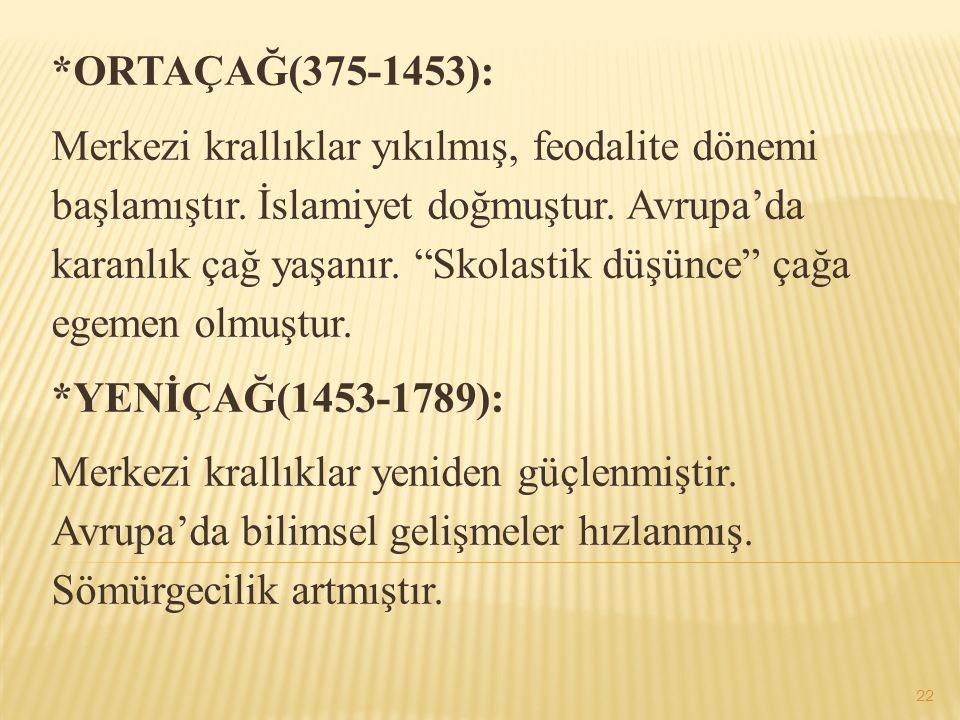 """*ORTAÇAĞ(375-1453): Merkezi krallıklar yıkılmış, feodalite dönemi başlamıştır. İslamiyet doğmuştur. Avrupa'da karanlık çağ yaşanır. """"Skolastik düşünce"""