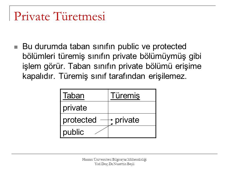Harran Üniversitesi Bilgisayar Mühendisliği Yrd.Doç.Dr.Nurettin Beşli Private Türetmesi Bu durumda taban sınıfın public ve protected bölümleri türemiş