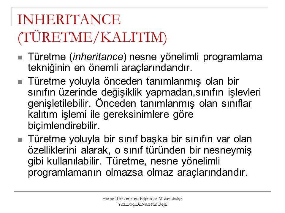 Harran Üniversitesi Bilgisayar Mühendisliği Yrd.Doç.Dr.Nurettin Beşli INHERITANCE (TÜRETME/KALITIM) Türetme (inheritance) nesne yönelimli programlama