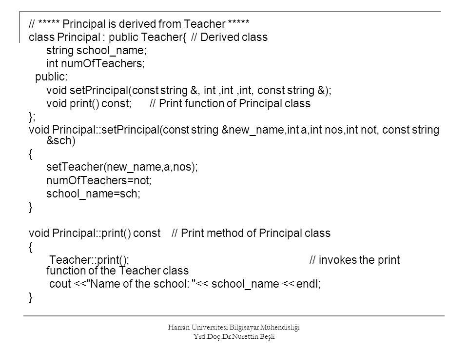 Harran Üniversitesi Bilgisayar Mühendisliği Yrd.Doç.Dr.Nurettin Beşli // ***** Principal is derived from Teacher ***** class Principal : public Teache