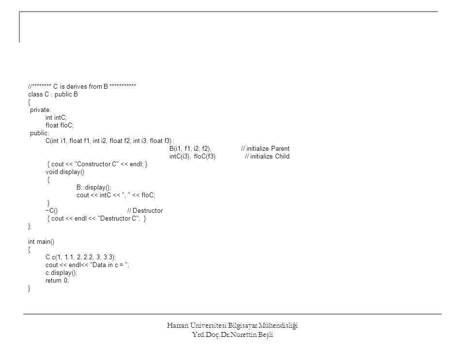 Harran Üniversitesi Bilgisayar Mühendisliği Yrd.Doç.Dr.Nurettin Beşli //******** C is derives from B *********** class C : public B { private: int int