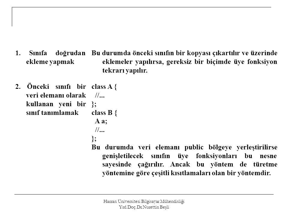 Harran Üniversitesi Bilgisayar Mühendisliği Yrd.Doç.Dr.Nurettin Beşli // --- Main Function --- int main() { Teacher t1; Principal p1; p1.setPrincipal( Principal 1 ,50,100,20, School1 ); t1.setTeacher( Teacher 1 ,35,40); p1.print(); t1.print(); return 0; }