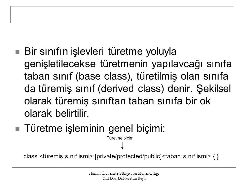 Harran Üniversitesi Bilgisayar Mühendisliği Yrd.Doç.Dr.Nurettin Beşli Örnek 2 (Overriding members of base class) #include using namespace std; class A{// Base class public: int ia1,ia2; void fa1(); int fa2(int); }; class B: public A{// Derived class public: float ia1; // overrides ia1 float fa1(float);// overloads fa1 }; // --- Methods of A --- void A::fa1() { cout << fa1 of A has been called << endl; } int A::fa2(int i) { cout << fa2 of A has been called << endl; return i; }
