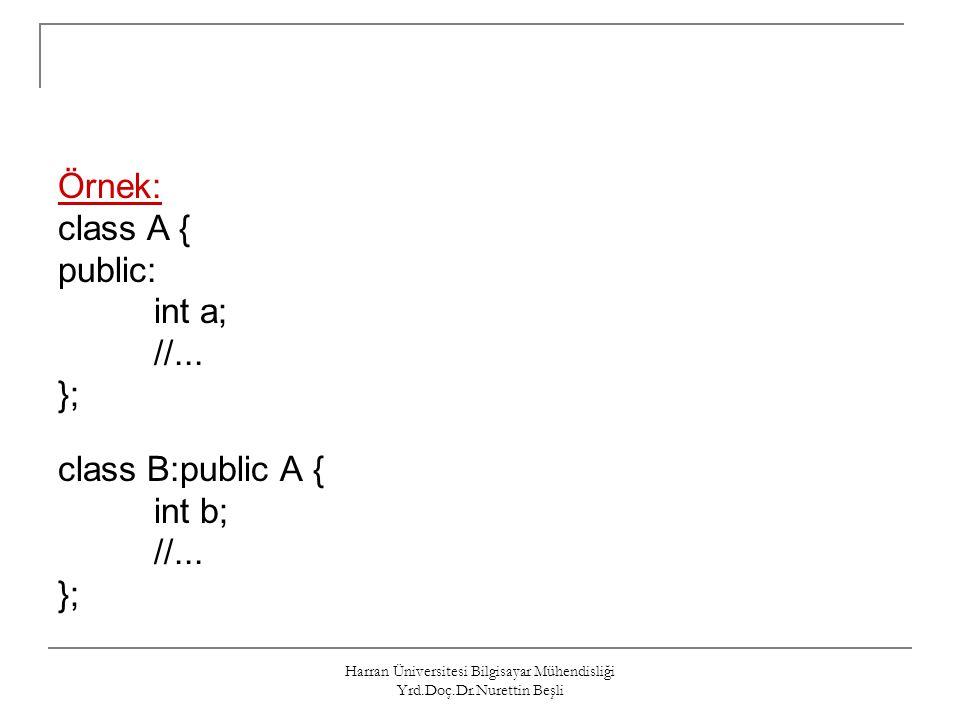 Harran Üniversitesi Bilgisayar Mühendisliği Yrd.Doç.Dr.Nurettin Beşli // --- Methods of B --- float B::fa1(float f) { cout << fa1 of A has been called << endl; return f; } // ----- Main Function ----- int main() { B b; int j=b.fa2(1);// A::fa2 b.ia1=4;// float fa1 of B b.ia2=3;// ia2 of A.