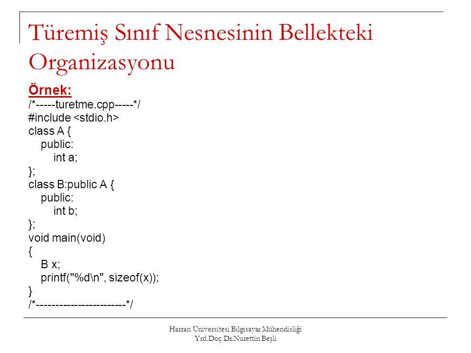 Harran Üniversitesi Bilgisayar Mühendisliği Yrd.Doç.Dr.Nurettin Beşli Türemiş Sınıf Nesnesinin Bellekteki Organizasyonu Örnek: /*-----turetme.cpp-----