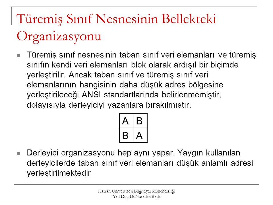 Harran Üniversitesi Bilgisayar Mühendisliği Yrd.Doç.Dr.Nurettin Beşli // Body of the constructor of the base class Teacher::Teacher(const string & new_name):name(new_name) { cout << Constructor of Teacher (Base) << endl; } // Body of the constructor of derived class Principal::Principal(const string & new_name, int numOT) :Teacher(new_name), numOfTeachers(numOT) { cout << Constructor of Principal (Derived) << endl; } // ----- Main Function ----- int main() { Principal p1( Ali Bilir ,20); return 0; }