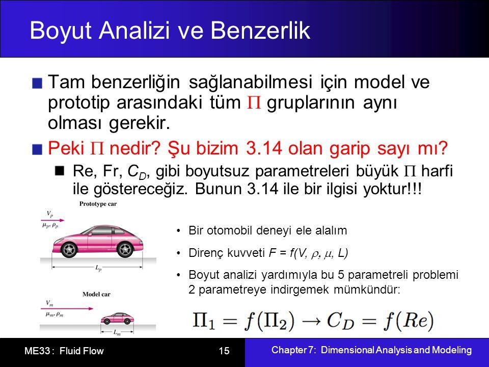 Chapter 7: Dimensional Analysis and Modeling ME33 : Fluid Flow 15 Boyut Analizi ve Benzerlik Tam benzerliğin sağlanabilmesi için model ve prototip arasındaki tüm  gruplarının aynı olması gerekir.