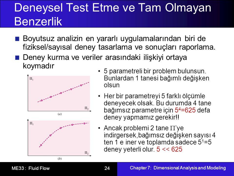 Chapter 7: Dimensional Analysis and Modeling ME33 : Fluid Flow 24 Deneysel Test Etme ve Tam Olmayan Benzerlik Boyutsuz analizin en yararlı uygulamalarından biri de fiziksel/sayısal deney tasarlama ve sonuçları raporlama.