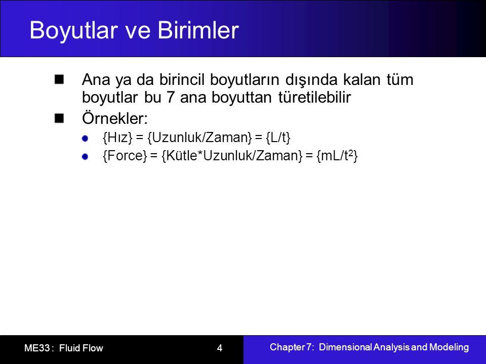 Chapter 7: Dimensional Analysis and Modeling ME33 : Fluid Flow 4 Boyutlar ve Birimler Ana ya da birincil boyutların dışında kalan tüm boyutlar bu 7 ana boyuttan türetilebilir Örnekler: {Hız} = {Uzunluk/Zaman} = {L/t} {Force} = {Kütle*Uzunluk/Zaman} = {mL/t 2 }